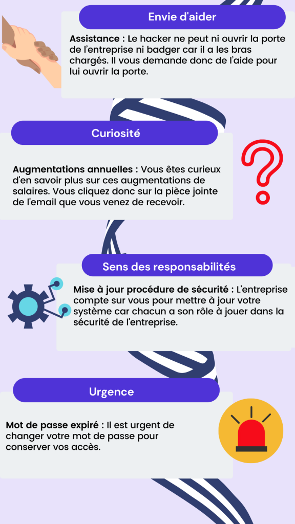 infographie social engineering